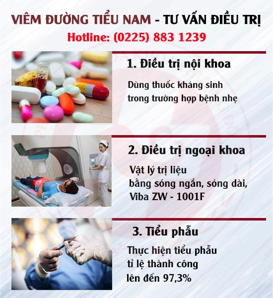 Điều trị viêm đường tiểu nam