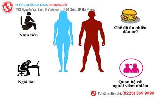 Nguyên nân viêm đường tiểu