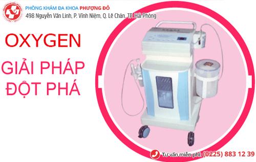 công nghệ Oxygen cải tiến mới