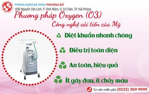 Oxygen O3 chữa bệnh viêm đường tiết niệu tiên tiến hiện nay