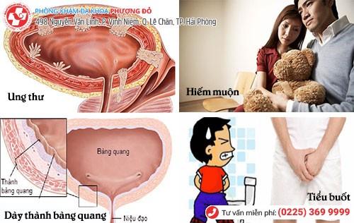 tác hại nhiễm trùng tiểu