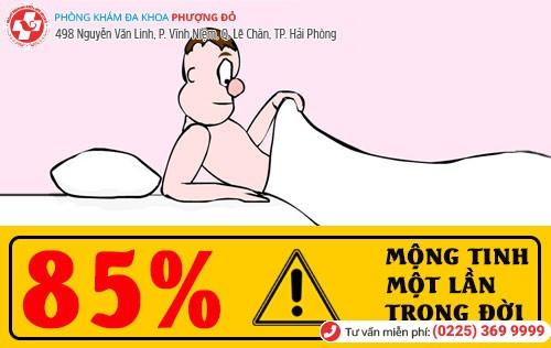Nguyên nhân gây bệnh mộng tinh ở nam giới