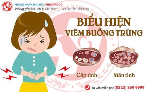 Biểu hiện viêm buồng trứng