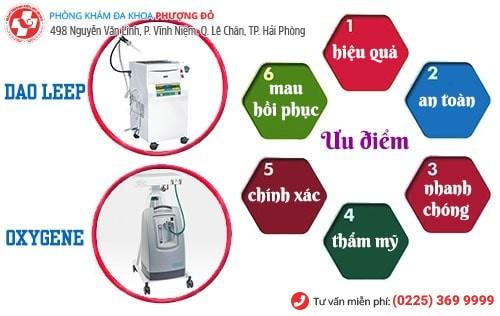 Phương pháp Oxygen O3, dao LEEP chữa rối loạn kinh nguyệt hiệu quả