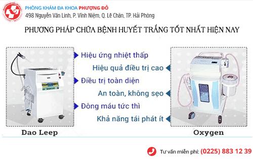 phương pháp điều trị huyết trắng