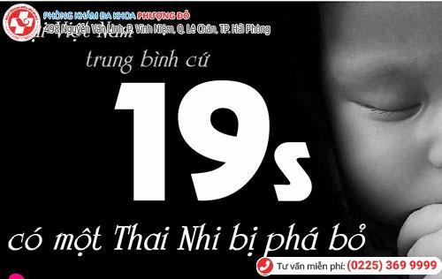 Tỷ lệ nạo thai ở Việt Nam có xu hướng ngày càng tăng