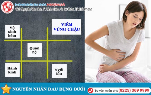 Nguyên nhân đau bụng dưới