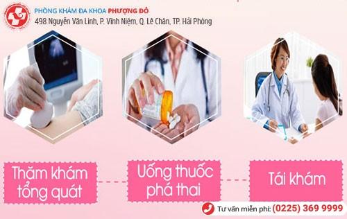 Thuốc ra thai: Những điều cần biết để sử dụng đúng cách