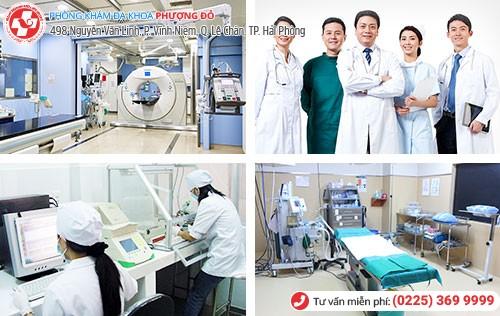Bệnh Viện Chữa Bệnh Trĩ Uy Tín Tại Hải Phòng