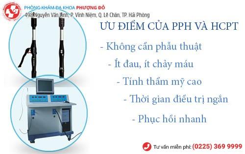 Phương pháp PPH - HCPT