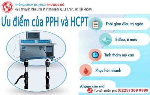 Phương pháp PPH và HCPT