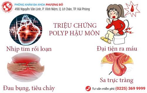 triệu chứng của polyp hậu môn